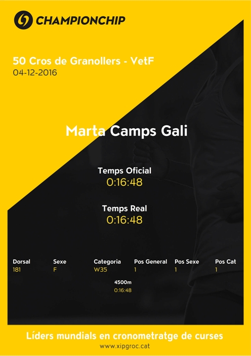 Marta Camps Granollers